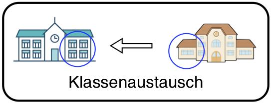 Icon für Klassenaustausch