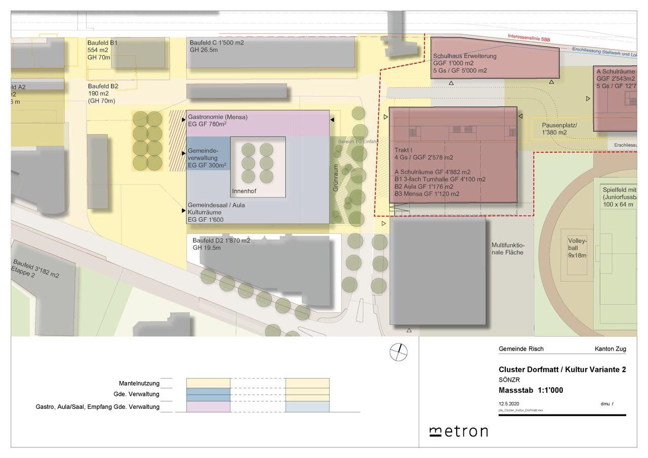 Abbildung 3: Mögliche Nutzungsanordnungen im Neubau des Zentrums Dorfmatt (Variante 2)