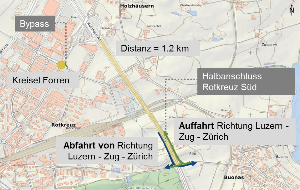 Bild: Funktionsweise des Halbanschlusses Rotkreuz Süd