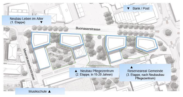 Städtebauliches Konzept des Siegerprojektes «Lupo» mit den Etappen 1 bis 3.